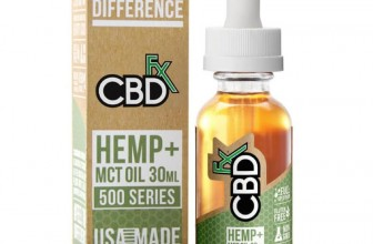 CBD Oil Tinctures by CBDfx Review
