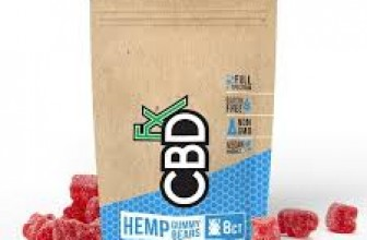 CBDFx CBD Gummy Bears Review